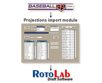 RotoLab - player projections